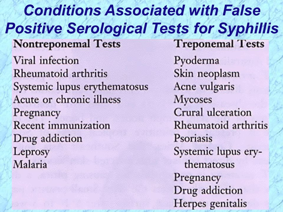 Conditions Associated with False Positive Serological Tests for Syphillis