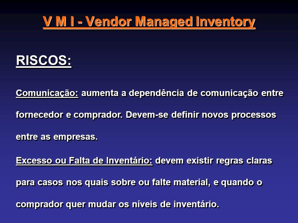 V M I - Vendor Managed Inventory RISCOS: Comunicação: aumenta a dependência de comunicação entre fornecedor e comprador. Devem-se definir novos proces