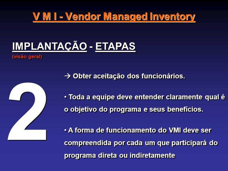 V M I - Vendor Managed Inventory IMPLANTAÇÃO - ETAPAS (visão geral) IMPLANTAÇÃO - ETAPAS (visão geral) Obter aceitação dos funcionários. Toda a equipe