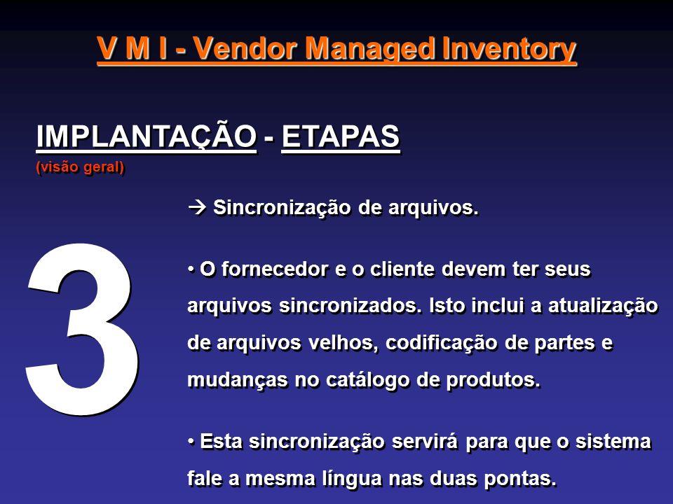 V M I - Vendor Managed Inventory IMPLANTAÇÃO - ETAPAS (visão geral) IMPLANTAÇÃO - ETAPAS (visão geral) Sincronização de arquivos. O fornecedor e o cli