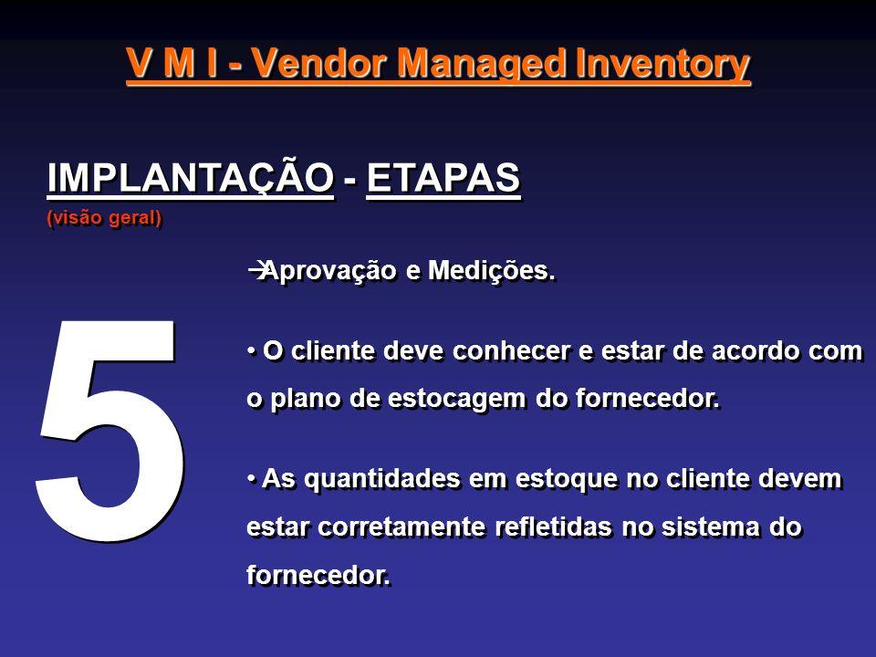V M I - Vendor Managed Inventory IMPLANTAÇÃO - ETAPAS (visão geral) IMPLANTAÇÃO - ETAPAS (visão geral) Aprovação e Medições. O cliente deve conhecer e