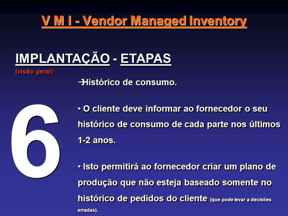 V M I - Vendor Managed Inventory IMPLANTAÇÃO - ETAPAS (visão geral) IMPLANTAÇÃO - ETAPAS (visão geral) Histórico de consumo. O cliente deve informar a