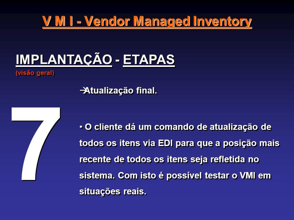 V M I - Vendor Managed Inventory IMPLANTAÇÃO - ETAPAS (visão geral) IMPLANTAÇÃO - ETAPAS (visão geral) Atualização final. O cliente dá um comando de a