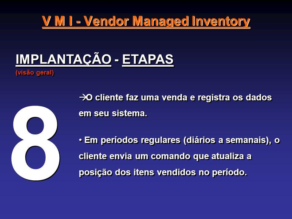 V M I - Vendor Managed Inventory IMPLANTAÇÃO - ETAPAS (visão geral) IMPLANTAÇÃO - ETAPAS (visão geral) O cliente faz uma venda e registra os dados em