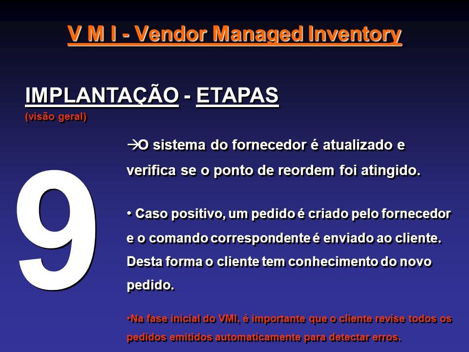 V M I - Vendor Managed Inventory IMPLANTAÇÃO - ETAPAS (visão geral) IMPLANTAÇÃO - ETAPAS (visão geral) O sistema do fornecedor é atualizado e verifica