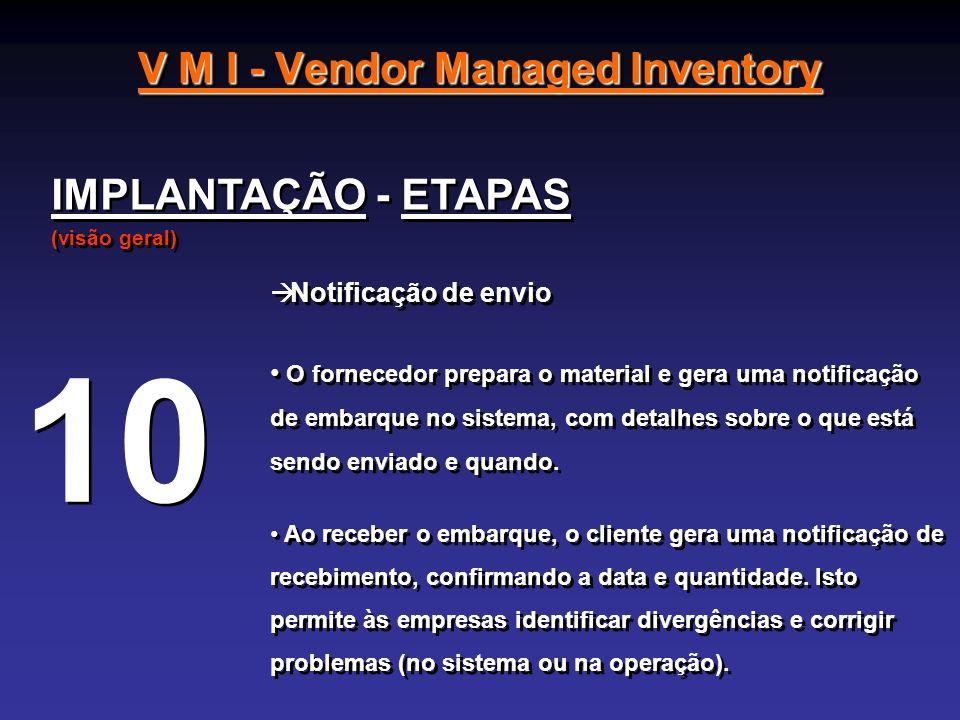 V M I - Vendor Managed Inventory IMPLANTAÇÃO - ETAPAS (visão geral) IMPLANTAÇÃO - ETAPAS (visão geral) Notificação de envio O fornecedor prepara o mat