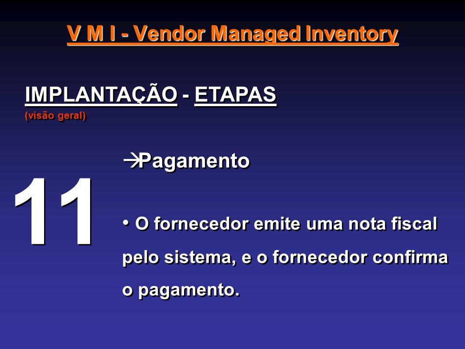 V M I - Vendor Managed Inventory IMPLANTAÇÃO - ETAPAS (visão geral) IMPLANTAÇÃO - ETAPAS (visão geral) Pagamento O fornecedor emite uma nota fiscal pe