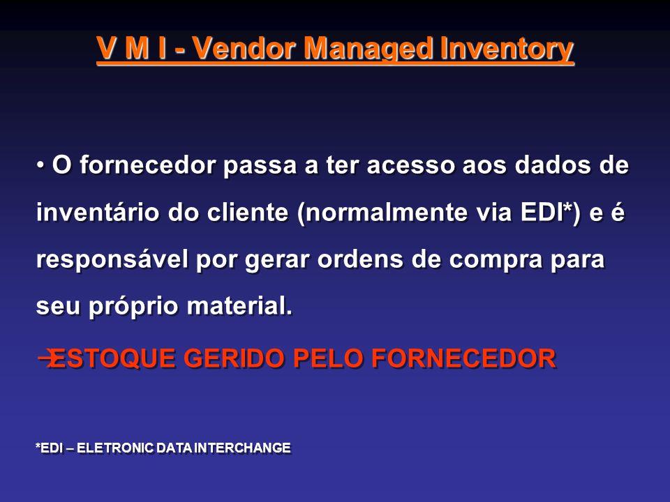 V M I - Vendor Managed Inventory O fornecedor passa a ter acesso aos dados de inventário do cliente (normalmente via EDI*) e é responsável por gerar o
