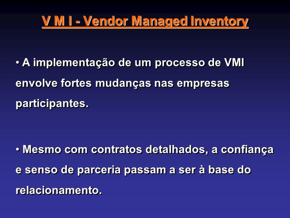 V M I - Vendor Managed Inventory A implementação de um processo de VMI envolve fortes mudanças nas empresas participantes. Mesmo com contratos detalha