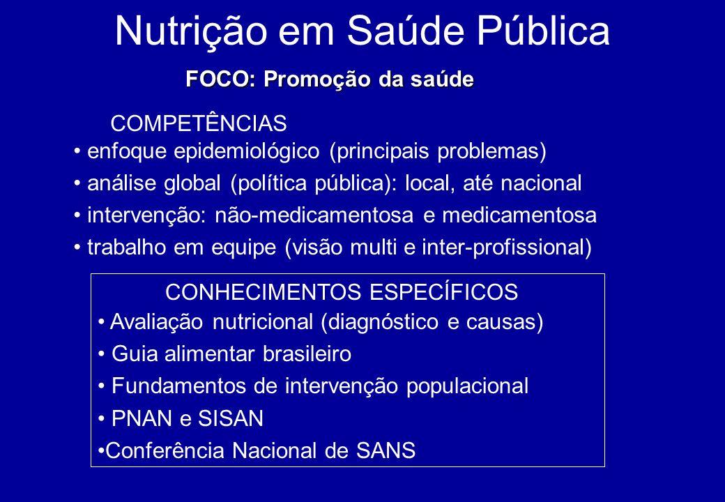 Nutrição em Saúde Pública FOCO: Promoção da saúde COMPETÊNCIAS enfoque epidemiológico (principais problemas) análise global (política pública): local,