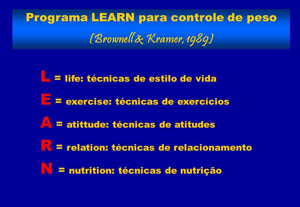 Programa LEARN para controle de peso (Brownell & Kramer, 1989) L = life: técnicas de estilo de vida E = exercise: técnicas de exercícios A = atittude:
