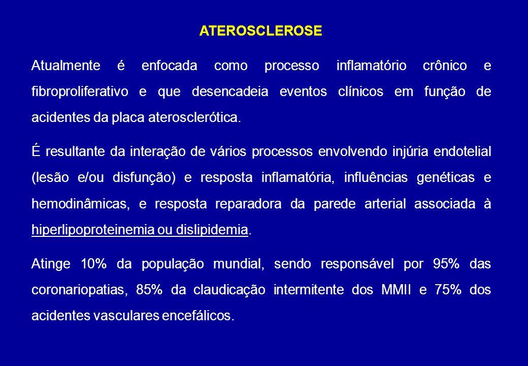 ATEROSCLEROSE Atualmente é enfocada como processo inflamatório crônico e fibroproliferativo e que desencadeia eventos clínicos em função de acidentes