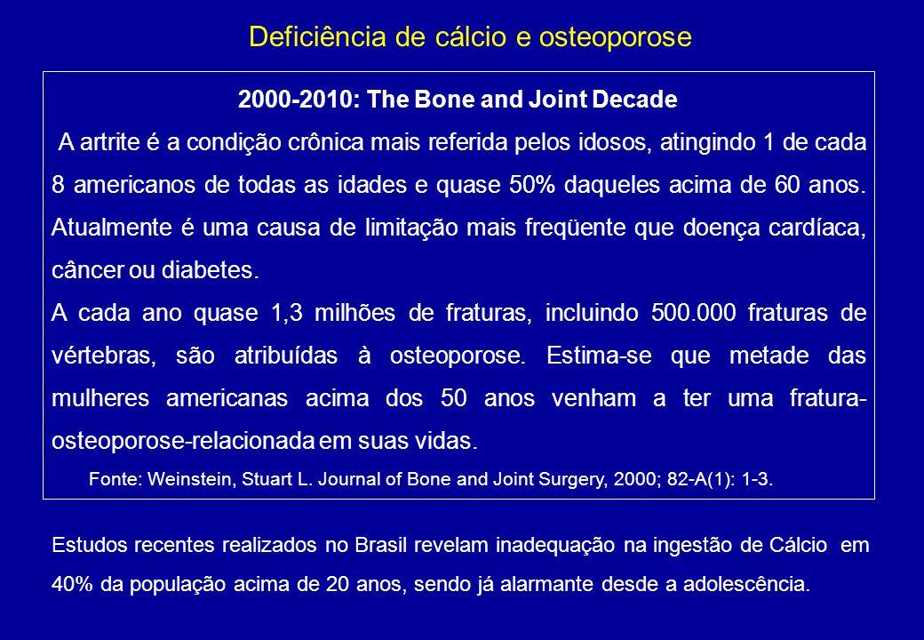 2000-2010: The Bone and Joint Decade A artrite é a condição crônica mais referida pelos idosos, atingindo 1 de cada 8 americanos de todas as idades e