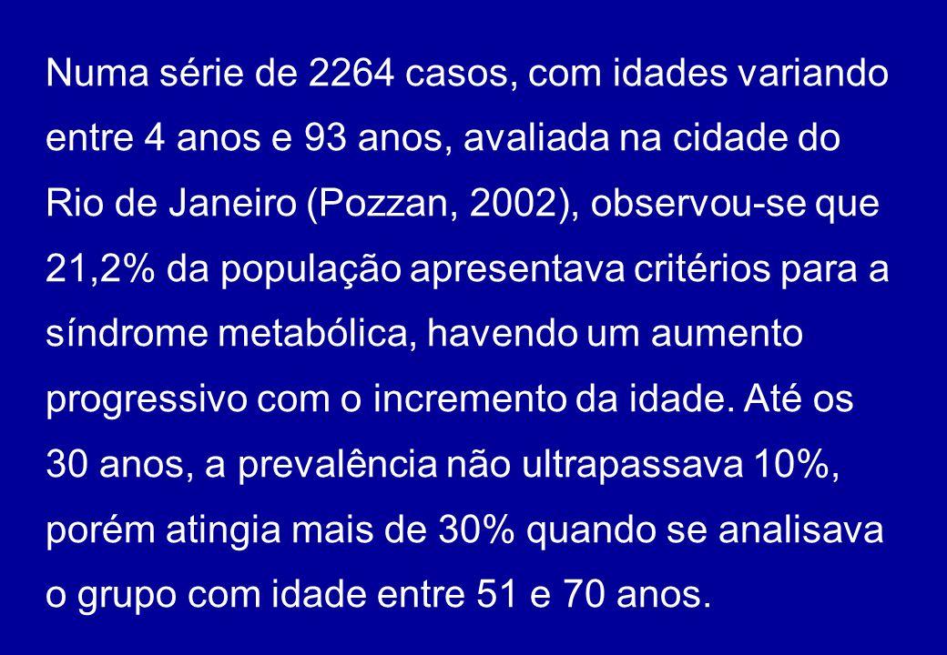 Numa série de 2264 casos, com idades variando entre 4 anos e 93 anos, avaliada na cidade do Rio de Janeiro (Pozzan, 2002), observou-se que 21,2% da po