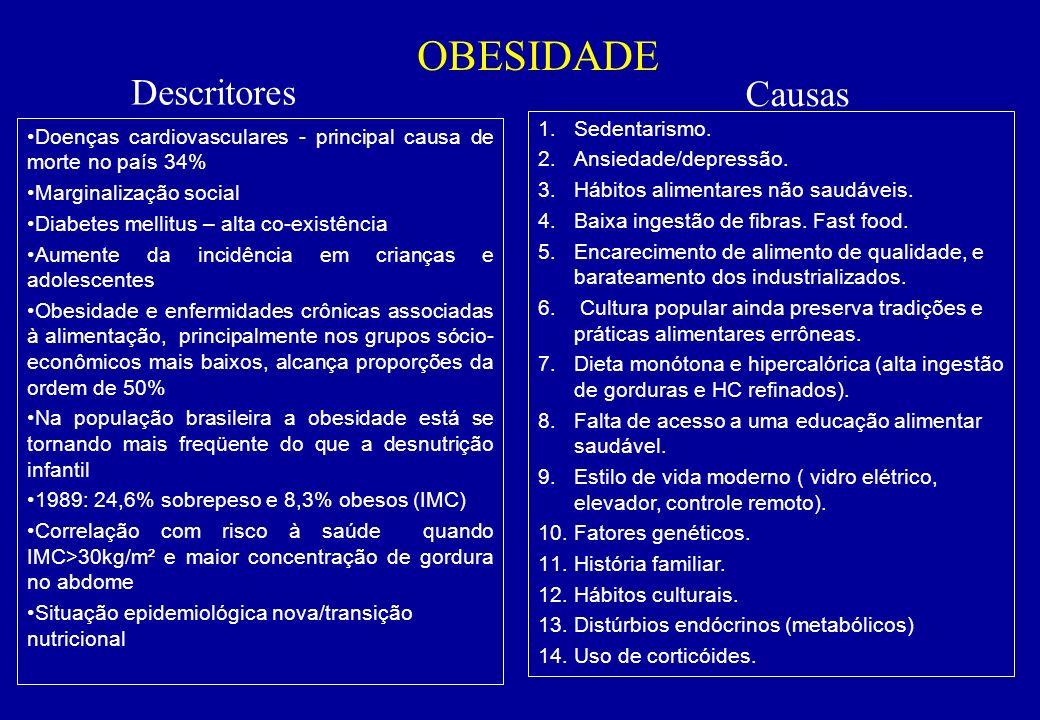 1.Sedentarismo. 2.Ansiedade/depressão. 3.Hábitos alimentares não saudáveis. 4.Baixa ingestão de fibras. Fast food. 5.Encarecimento de alimento de qual