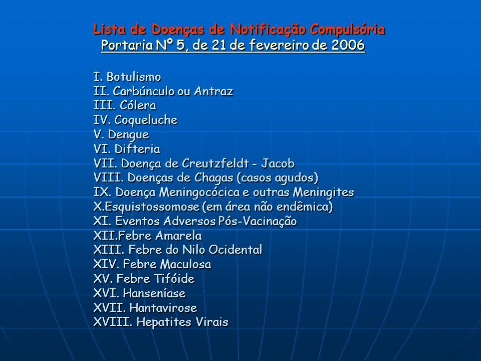 Lista de Doenças de Notificação Compulsória Portaria Nº 5, de 21 de fevereiro de 2006 I. Botulismo II. Carbúnculo ou Antraz III. Cólera IV. Coqueluche