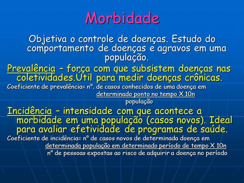 Morbidade Objetiva o controle de doenças. Estudo do comportamento de doenças e agravos em uma população. Prevalência – força com que subsistem doenças