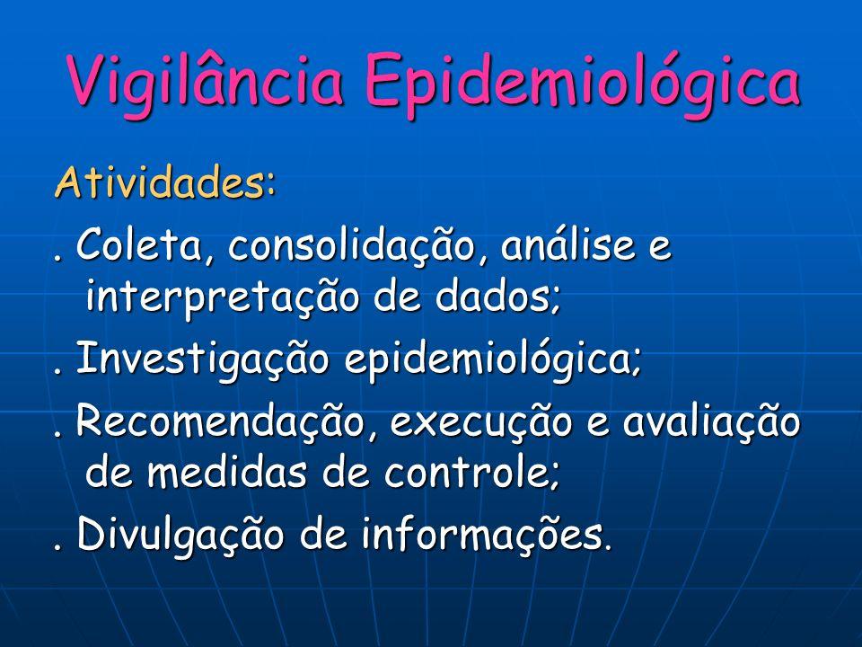 Vigilância Epidemiológica Atividades:. Coleta, consolidação, análise e interpretação de dados;. Investigação epidemiológica;. Recomendação, execução e