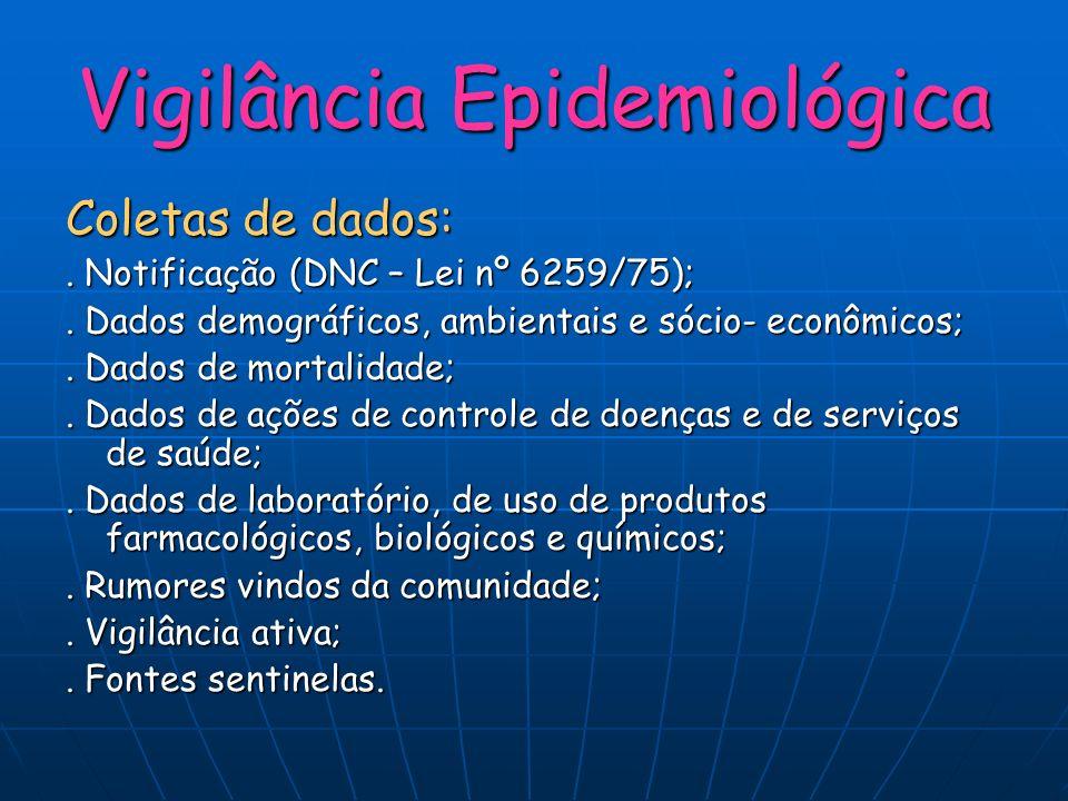 Vigilância Epidemiológica Coletas de dados:. Notificação (DNC – Lei nº 6259/75);. Dados demográficos, ambientais e sócio- econômicos;. Dados de mortal