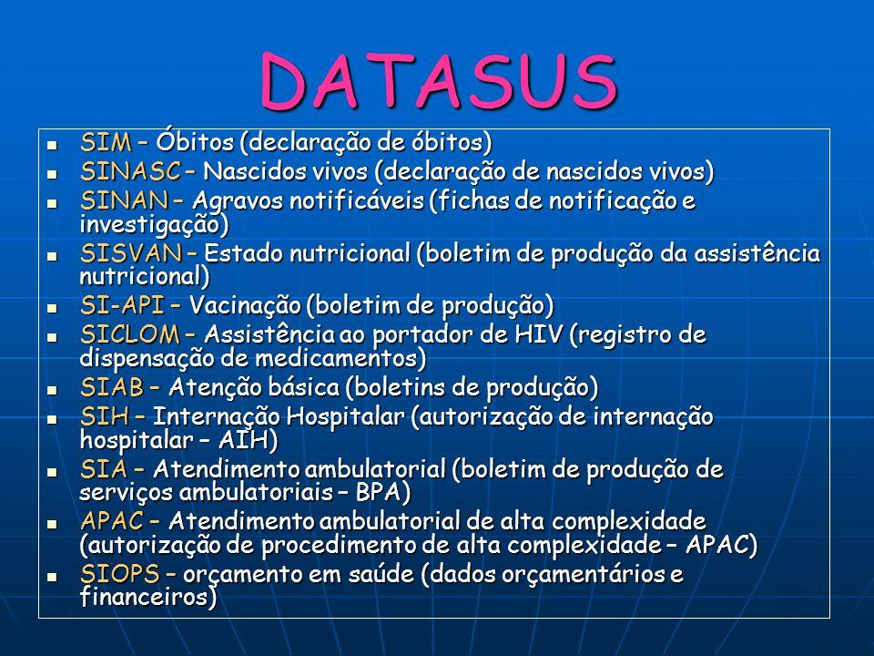 DATASUS SIM – Óbitos (declaração de óbitos) SIM – Óbitos (declaração de óbitos) SINASC – Nascidos vivos (declaração de nascidos vivos) SINASC – Nascid