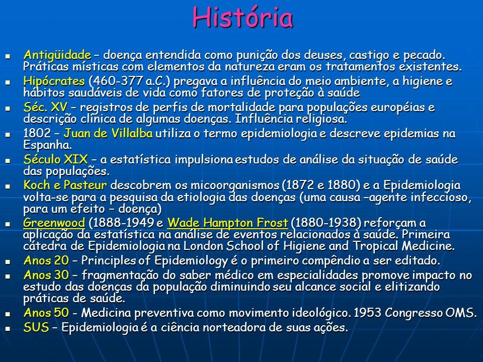 História Antigüidade – doença entendida como punição dos deuses, castigo e pecado. Práticas místicas com elementos da natureza eram os tratamentos exi