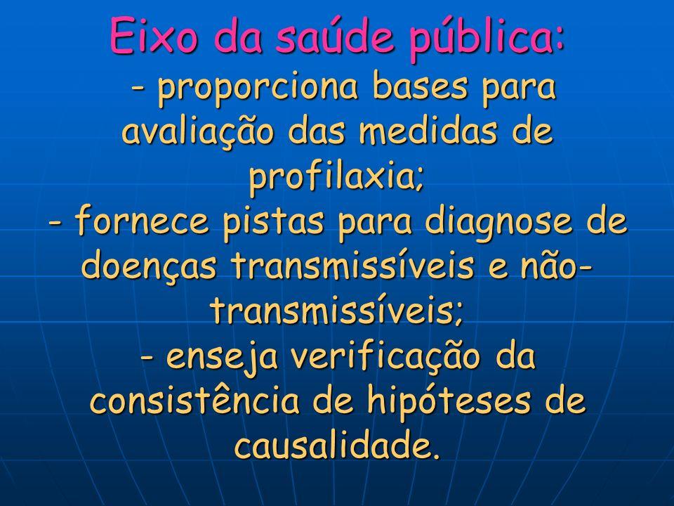 Eixo da saúde pública: - proporciona bases para avaliação das medidas de profilaxia; - fornece pistas para diagnose de doenças transmissíveis e não- t