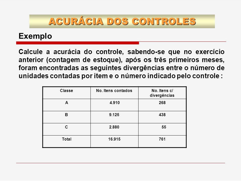 ACURÁCIA DOS CONTROLES Exemplo Calcule a acurácia do controle, sabendo-se que no exercício anterior (contagem de estoque), após os três primeiros mese