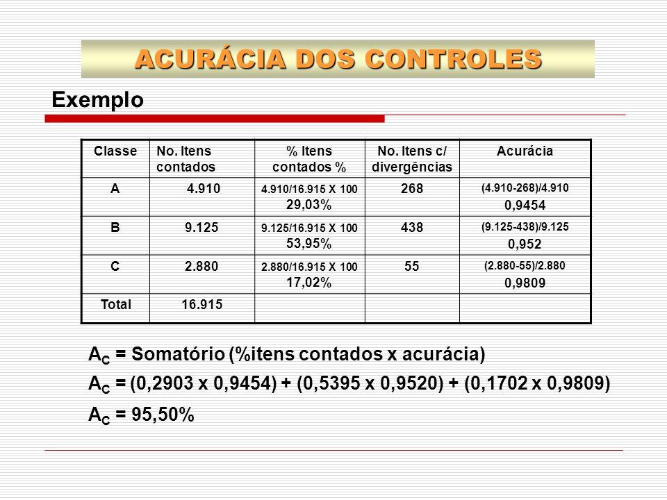ClasseNo. Itens contados % Itens contados % No. Itens c/ divergências Acurácia A 4.910 4.910/16.915 X 100 29,03% 268 (4.910-268)/4.910 0,9454 B9.125 9