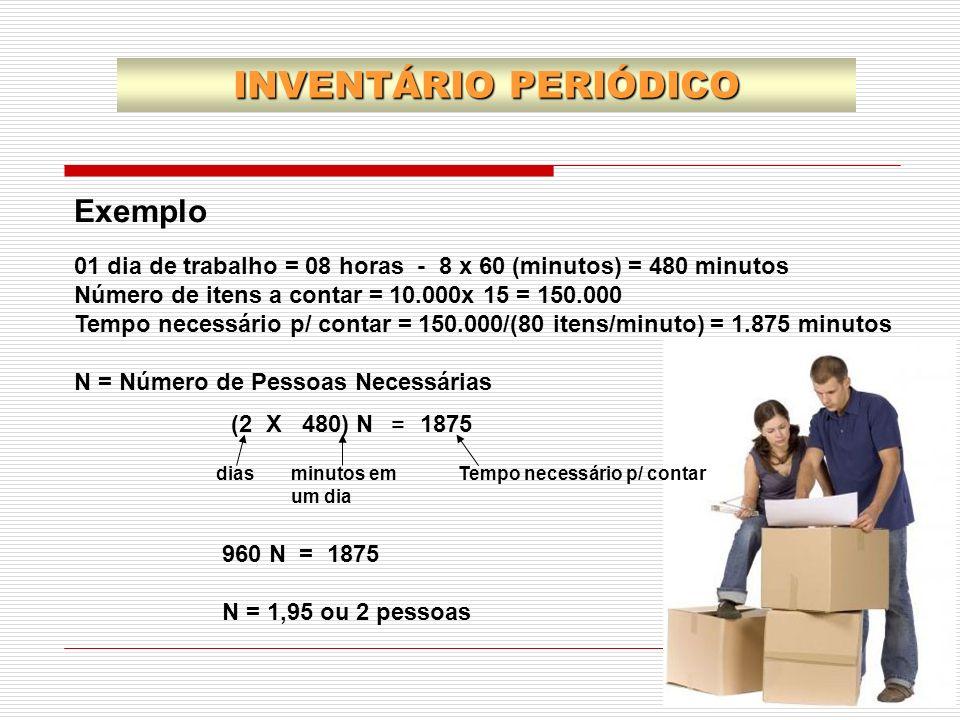 INVENTÁRIO PERIÓDICO 01 dia de trabalho = 08 horas - 8 x 60 (minutos) = 480 minutos Número de itens a contar = 10.000x 15 = 150.000 Tempo necessário p