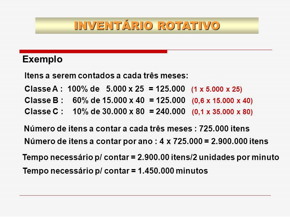 Itens a serem contados a cada três meses: Classe A : 100% de 5.000 x 25 = 125.000 (1 x 5.000 x 25) Classe B : 60% de 15.000 x 40 = 125.000 (0,6 x 15.0
