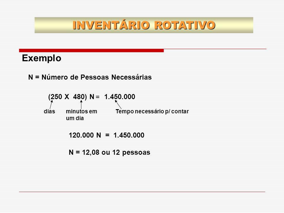 Exemplo N = Número de Pessoas Necessárias = (250 X 480) N1.450.000 diasminutos em um dia Tempo necessário p/ contar 120.000 N = 1.450.000 N = 12,08 ou