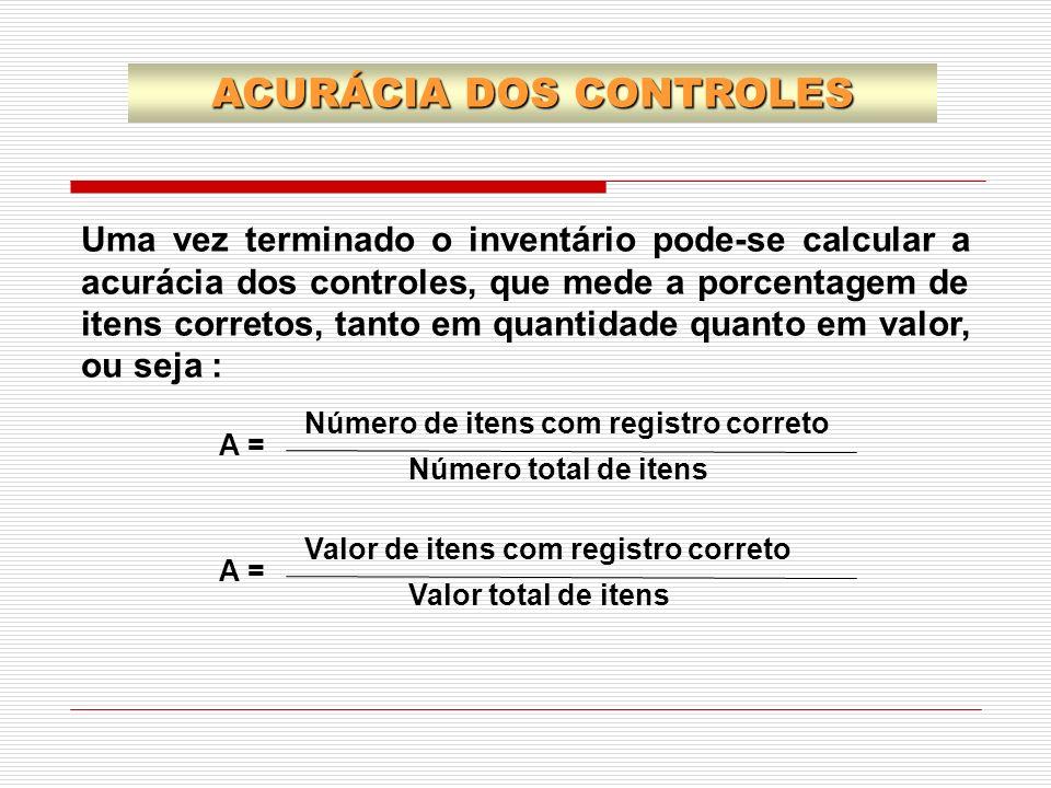 ACURÁCIA DOS CONTROLES Uma vez terminado o inventário pode-se calcular a acurácia dos controles, que mede a porcentagem de itens corretos, tanto em qu