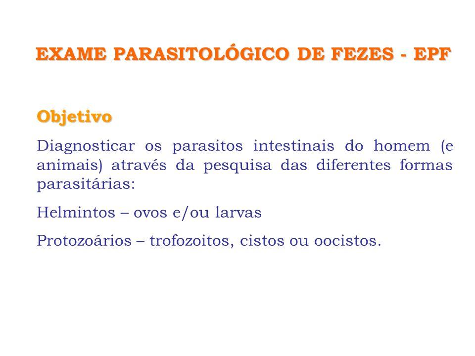 EXAME PARASITOLÓGICO DE FEZES - EPF Objetivo Diagnosticar os parasitos intestinais do homem (e animais) através da pesquisa das diferentes formas para