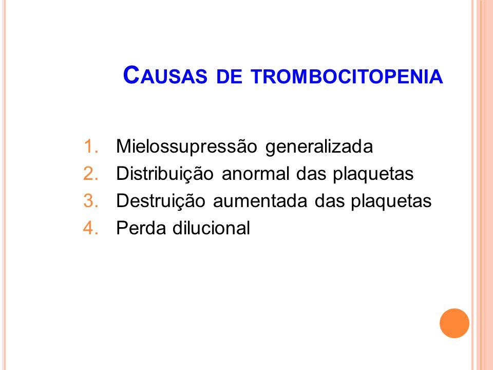 C AUSAS DE TROMBOCITOPENIA 1.Mielossupressão generalizada 2.Distribuição anormal das plaquetas 3.Destruição aumentada das plaquetas 4.Perda dilucional