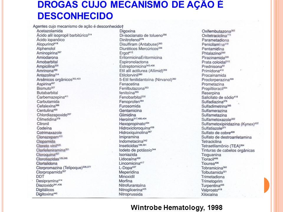 DROGAS CUJO MECANISMO DE AÇÃO É DESCONHECIDO Wintrobe Hematology, 1998
