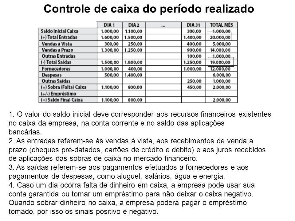 Controle de caixa do período realizado 1. O valor do saldo inicial deve corresponder aos recursos financeiros existentes no caixa da empresa, na conta