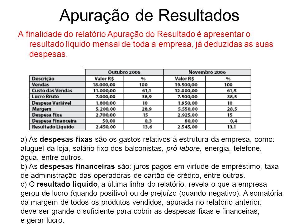 Apuração de Resultados A finalidade do relatório Apuração do Resultado é apresentar o resultado líquido mensal de toda a empresa, já deduzidas as suas