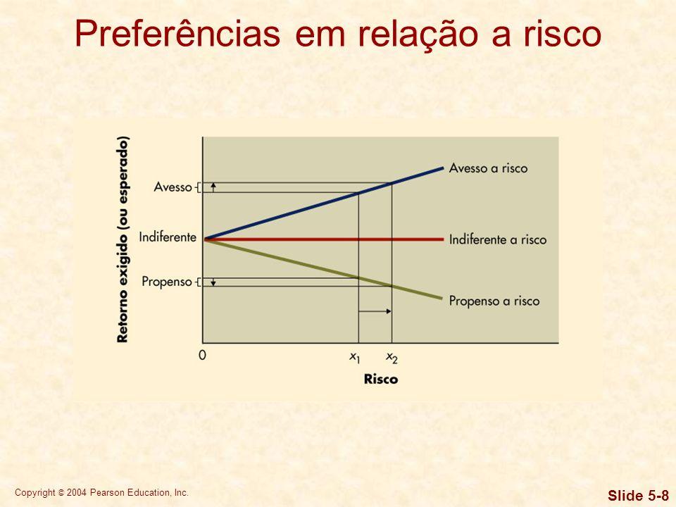 Copyright © 2004 Pearson Education, Inc. Slide 5-8 Preferências em relação a risco