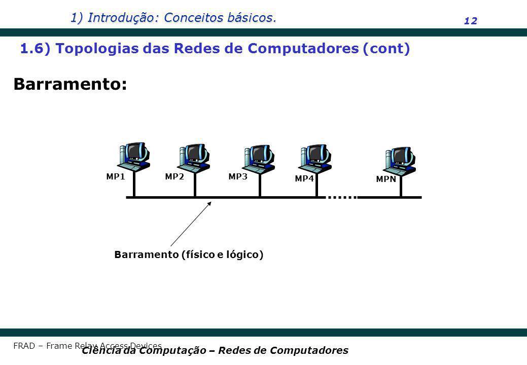 1) Introdução: Conceitos básicos. 12 Ciência da Computação – Redes de Computadores Barramento: 1.6) Topologias das Redes de Computadores (cont) FRAD –