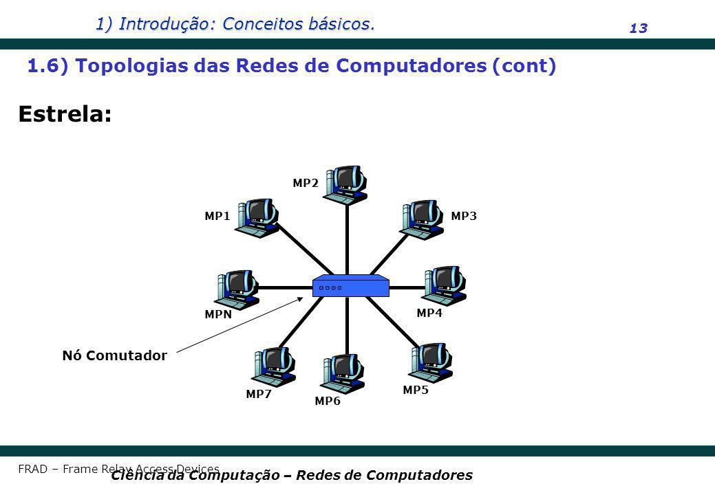1) Introdução: Conceitos básicos. 13 Ciência da Computação – Redes de Computadores Estrela: 1.6) Topologias das Redes de Computadores (cont) FRAD – Fr