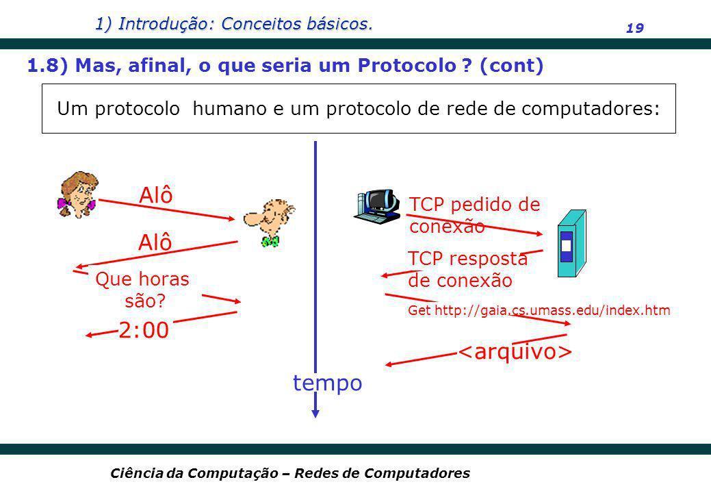 1) Introdução: Conceitos básicos. 19 Ciência da Computação – Redes de Computadores Um protocolo humano e um protocolo de rede de computadores: Alô Que