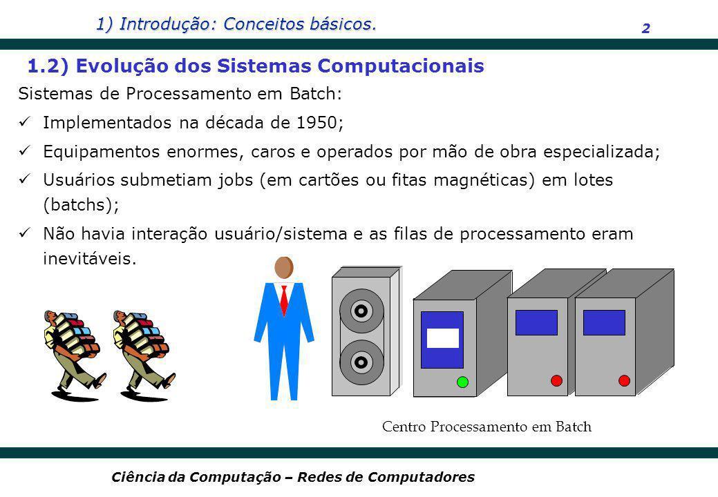 1) Introdução: Conceitos básicos. 2 Ciência da Computação – Redes de Computadores Sistemas de Processamento em Batch: Implementados na década de 1950;