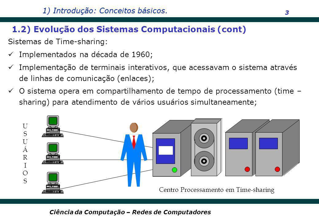 1) Introdução: Conceitos básicos. 3 Ciência da Computação – Redes de Computadores Sistemas de Time-sharing: Implementados na década de 1960; Implement