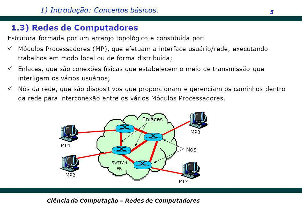 1) Introdução: Conceitos básicos. 5 Ciência da Computação – Redes de Computadores Estrutura formada por um arranjo topológico e constituída por: Módul