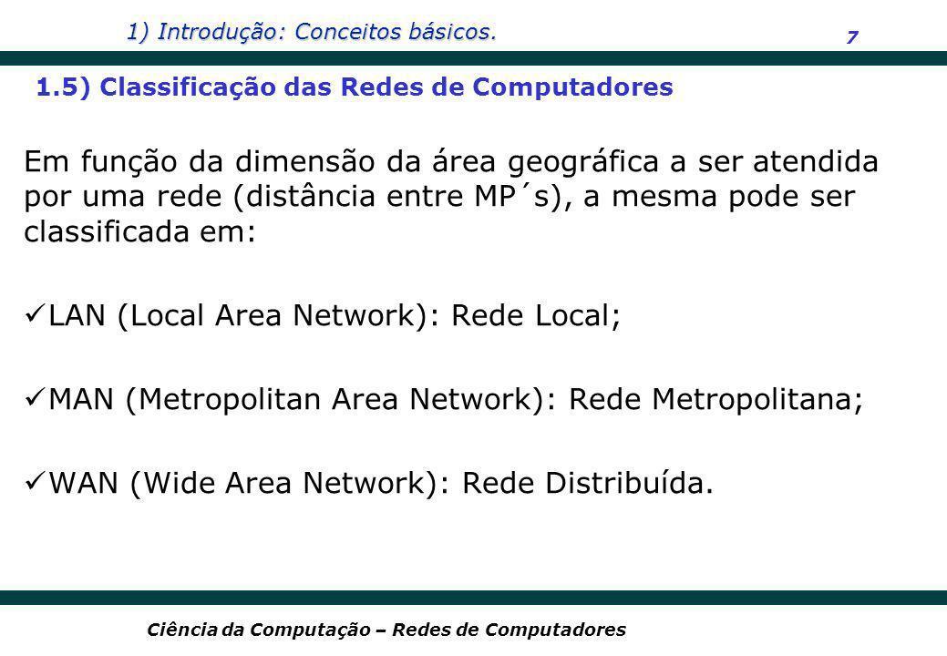 1) Introdução: Conceitos básicos. 7 Ciência da Computação – Redes de Computadores Em função da dimensão da área geográfica a ser atendida por uma rede
