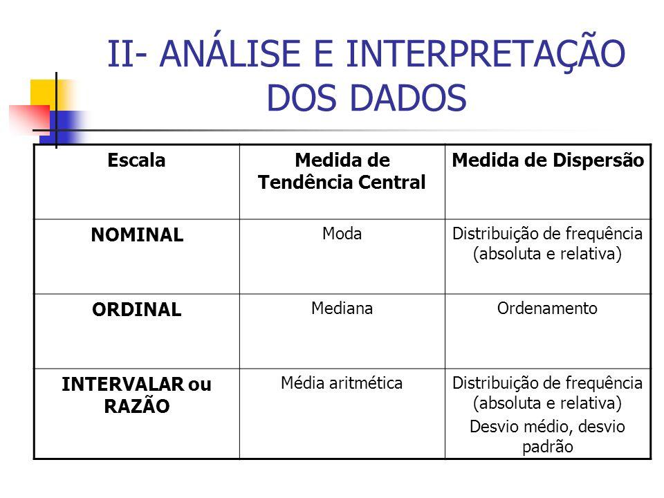 II- ANÁLISE E INTERPRETAÇÃO DOS DADOS EscalaMedida de Tendência Central Medida de Dispersão NOMINAL ModaDistribuição de frequência (absoluta e relativ