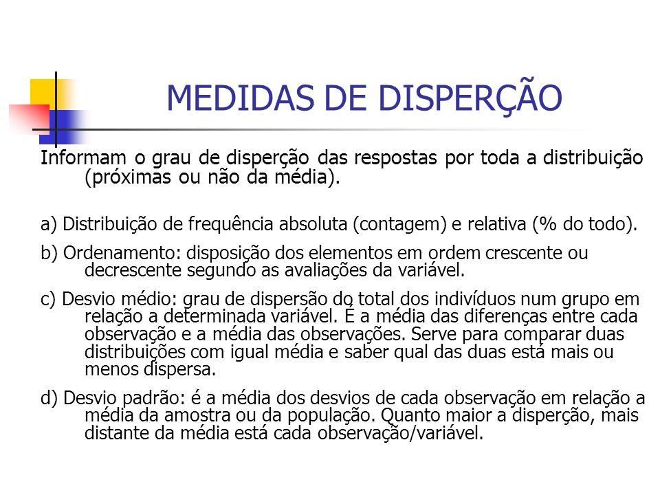 MEDIDAS DE DISPERÇÃO Informam o grau de disperção das respostas por toda a distribuição (próximas ou não da média). a) Distribuição de frequência abso