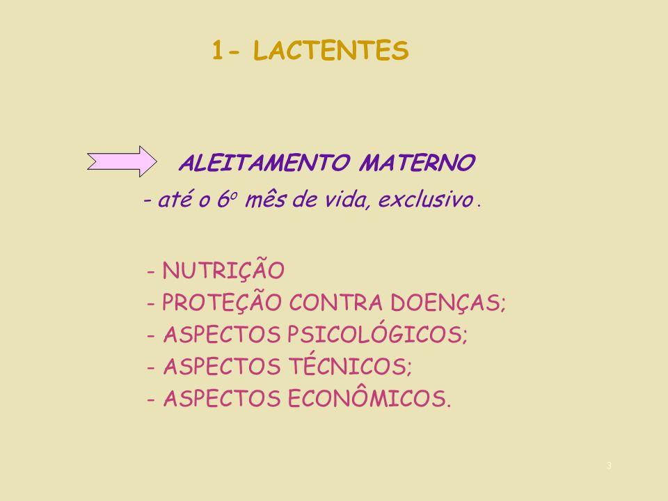 3 1- LACTENTES ALEITAMENTO MATERNO - até o 6 o mês de vida, exclusivo. - NUTRIÇÃO - PROTEÇÃO CONTRA DOENÇAS; - ASPECTOS PSICOLÓGICOS; - ASPECTOS TÉCNI