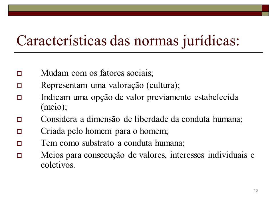 10 Mudam com os fatores sociais; Representam uma valoração (cultura); Indicam uma opção de valor previamente estabelecida (meio); Considera a dimensão
