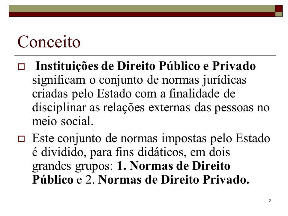 2 Conceito Instituições de Direito Público e Privado significam o conjunto de normas jurídicas criadas pelo Estado com a finalidade de disciplinar as